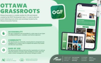 Ottawa Grassroots App Designed by Algonquin College Student team Wins Showcase